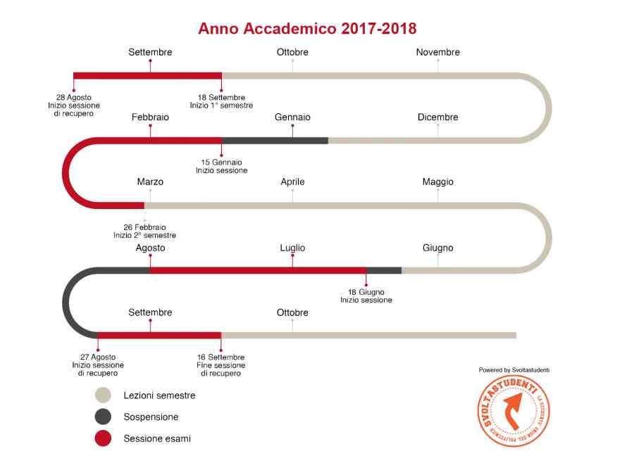 New Academic Calendar 2018